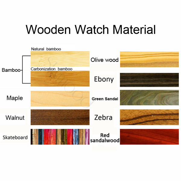 WOODEN WATCH MATERIAL