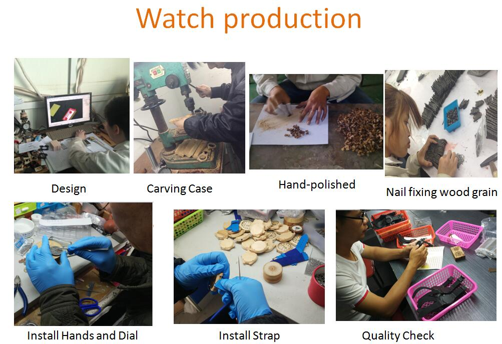 watch produce